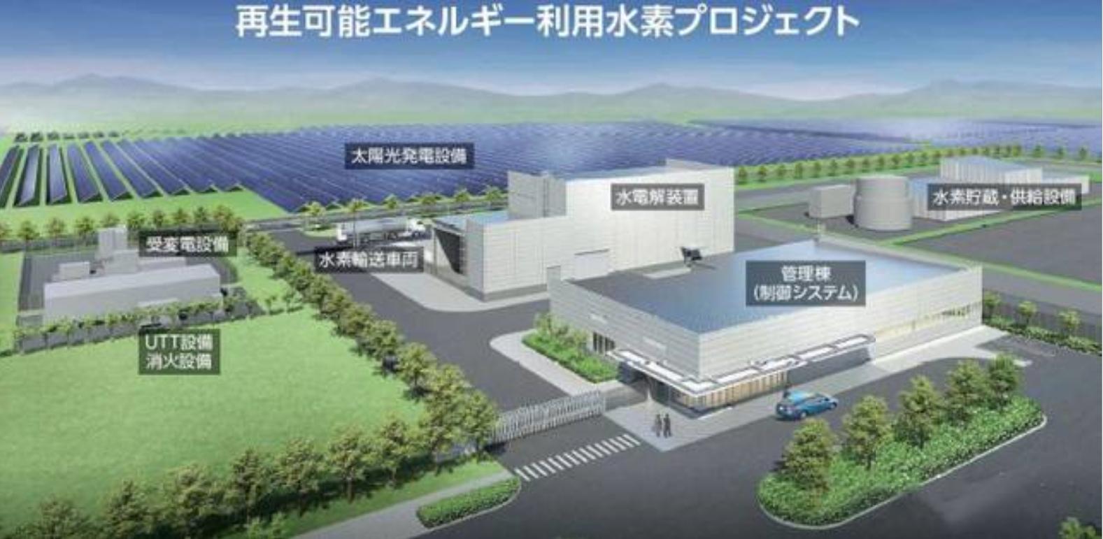 中國電能VS日本氫能(三)